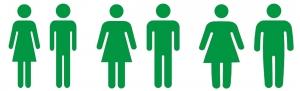 Piktogramm Körper-Typen: Schlank, Mittel, Stark
