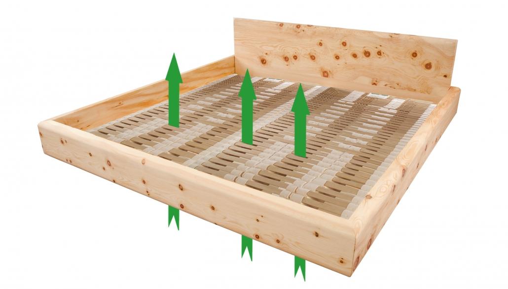 Original Steiner Zirbenbett Modell Rosengasse mit Zirbello, ProNatura-Ergonomiezone und Duftpfeilen